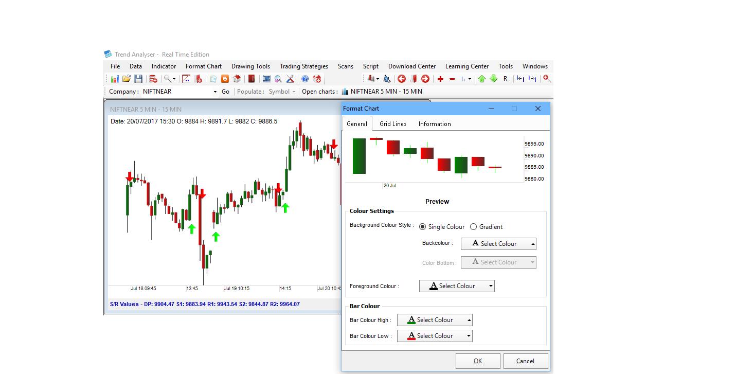 Free Stock Charting Software S2analytics